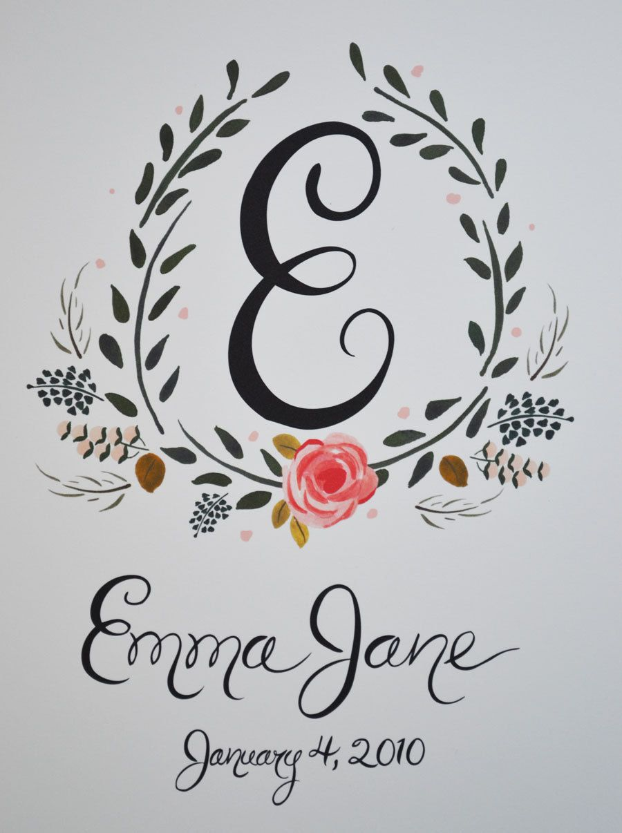 Girl's Wall Print with birthdate, initial and first and ...