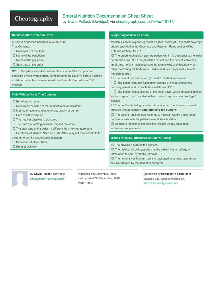 Pin by Michelle McLean on Nursing Home Documentation (With