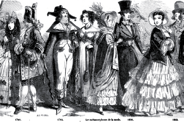 The Changes Of Fashions Between 1760 1850 Les Metamorphoses De La Mode De 1760 A 1850 1 19th Century Fashion Vintage Portraits Vintage Fashion