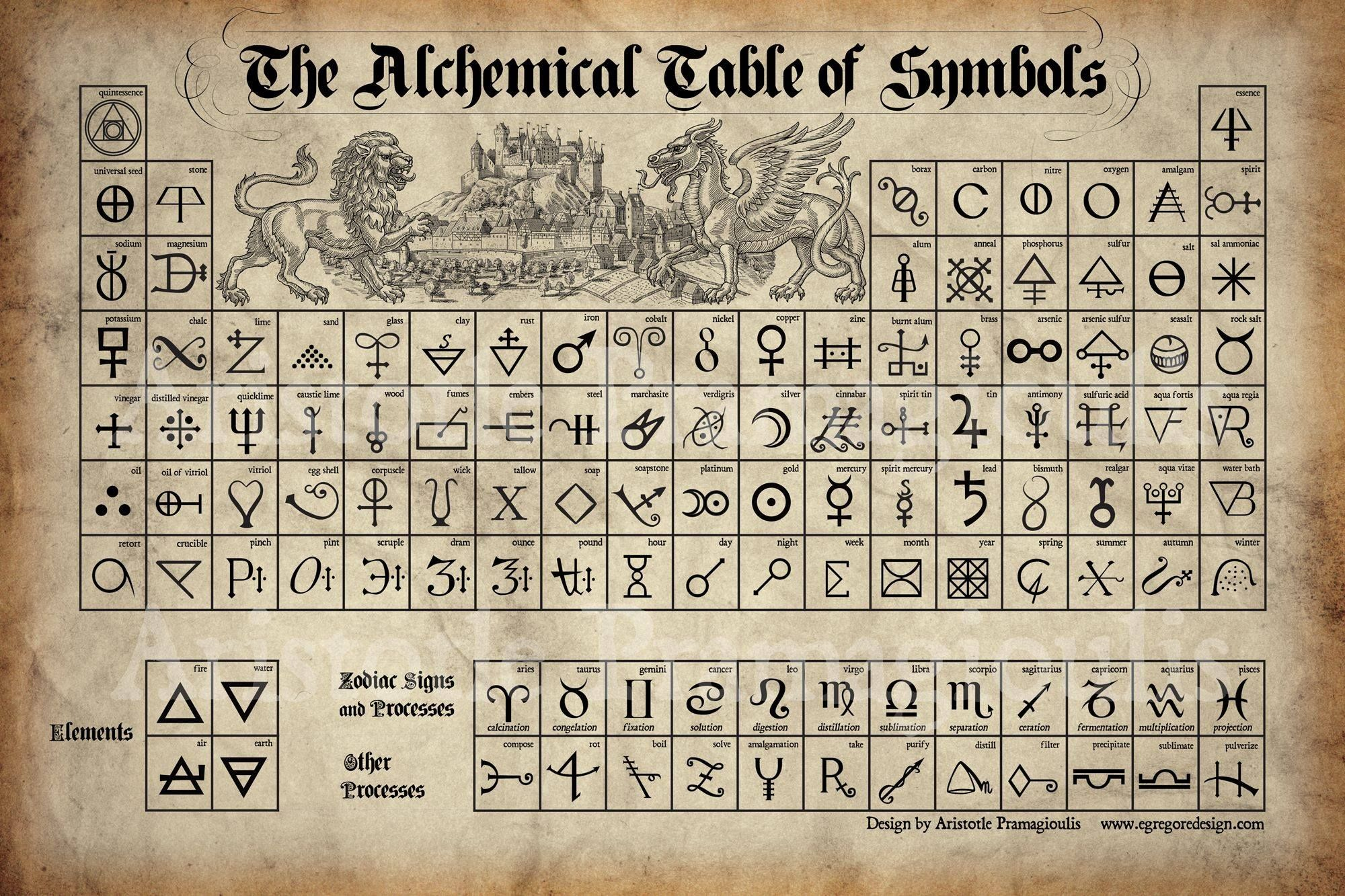 Alchemy symbols and meanings alchemy lead symbol spirituality alchemy symbols and meanings alchemy lead symbol spirituality pinterest alchemy symbols and metals biocorpaavc Choice Image