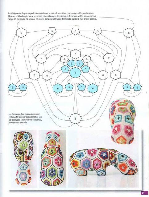 Vistoso Patrón De Crochet Libre Hipopótamo Regalo - Ideas de ...