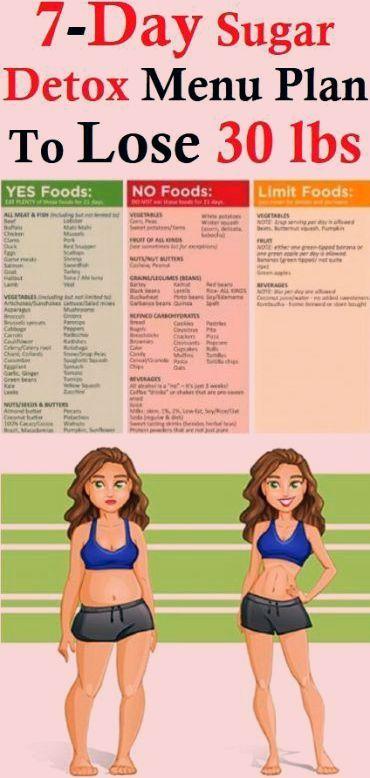 7 Tage Sugar Detox Plan. Eine gute Möglichkeit, sich gesund zu ernähren. Diese geilen ...   - Health...
