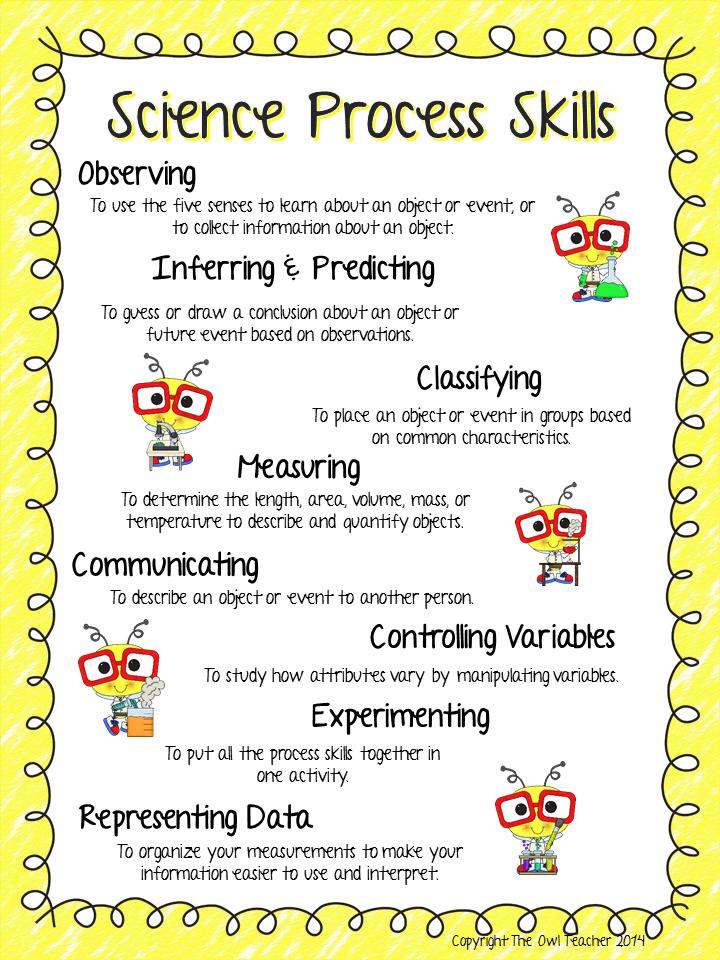Home The Owl Teacher Science Process Skills Science Method Science Skills