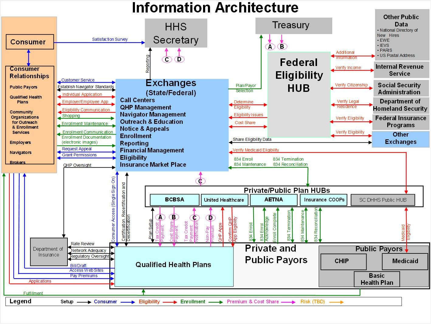 Website information architecture google search information website information architecture google search ccuart Images
