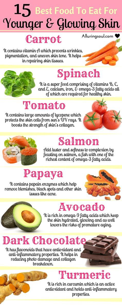 15 Best Foods For Younger And Glowing Skin Food for