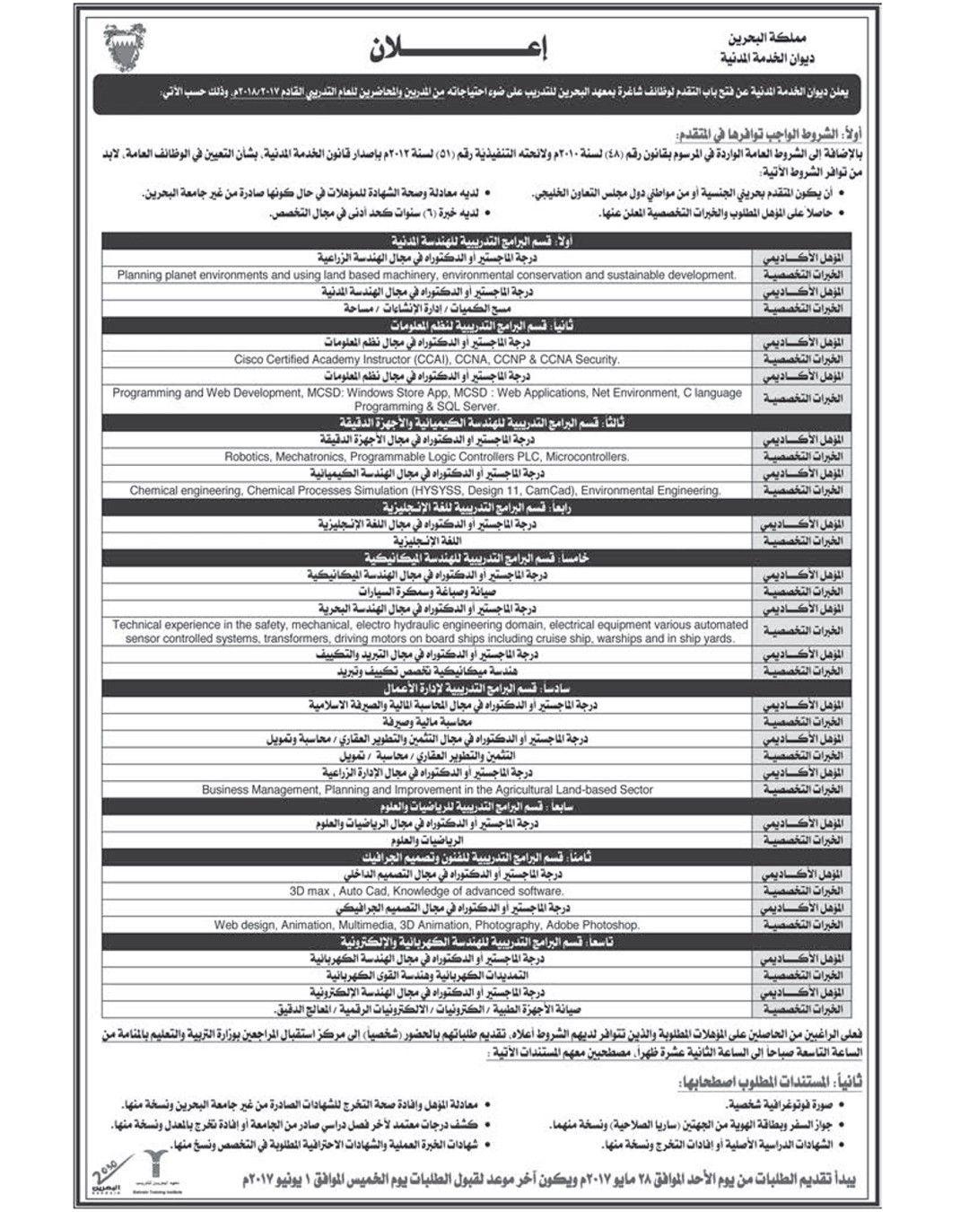 وظائف شاغرة لمحاضرين ومدربين بمعهد البحرين للتدريب Ccna Microcontrollers Warship