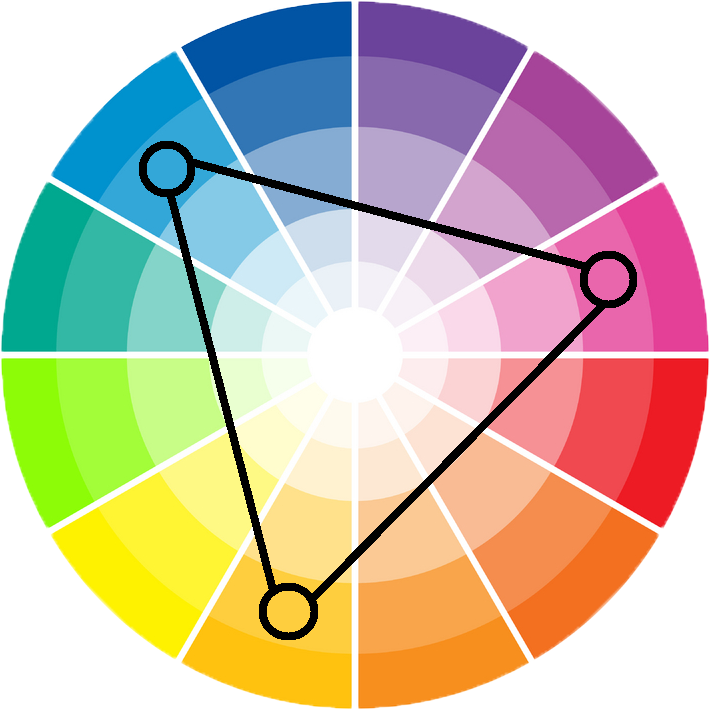 Triadic Color Scheme A Using Three Colors Equidistant From One Another On The Wheel