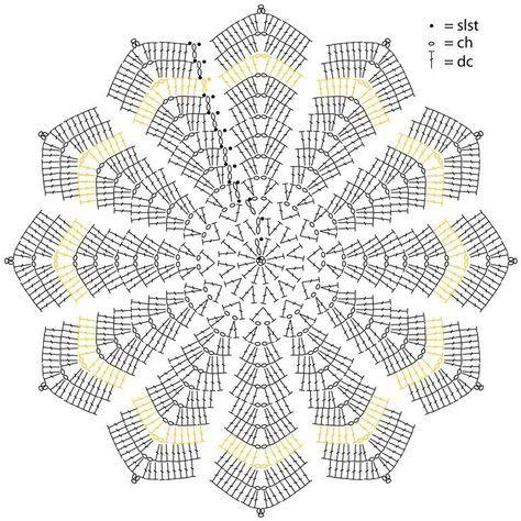 Stern Diagramm Häkeln Pinterest