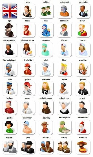 Profesiones Vocabulario En Ingles Clase De Ingles Imagenes Ingles