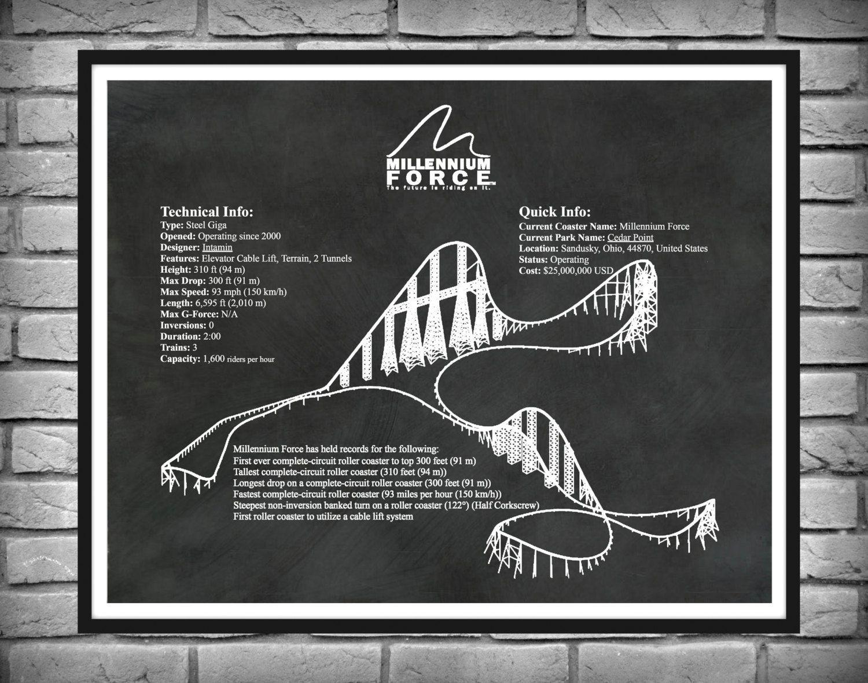 Millennium Force Roller Coaster Cedar Point Sandusky Ohio