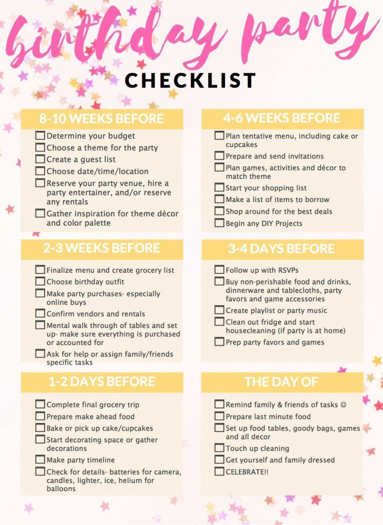 Party Planning With A Kids Birthday Checklist In 2020 Birthday