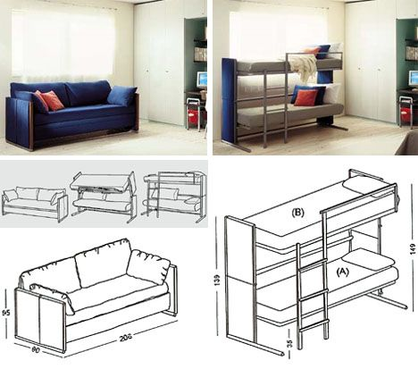 Excellent dual purpose sofa meets bunkbed -- I must find where they sell  these couch/ bunkbeds in Vancouver, BC!
