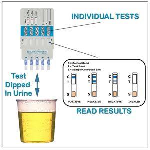 Ways to pass a pee test