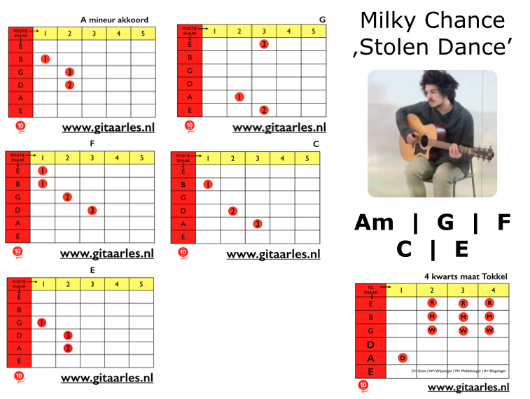 Guitar guitar chords you and i by chance : Pinterest • The world's catalog of ideas
