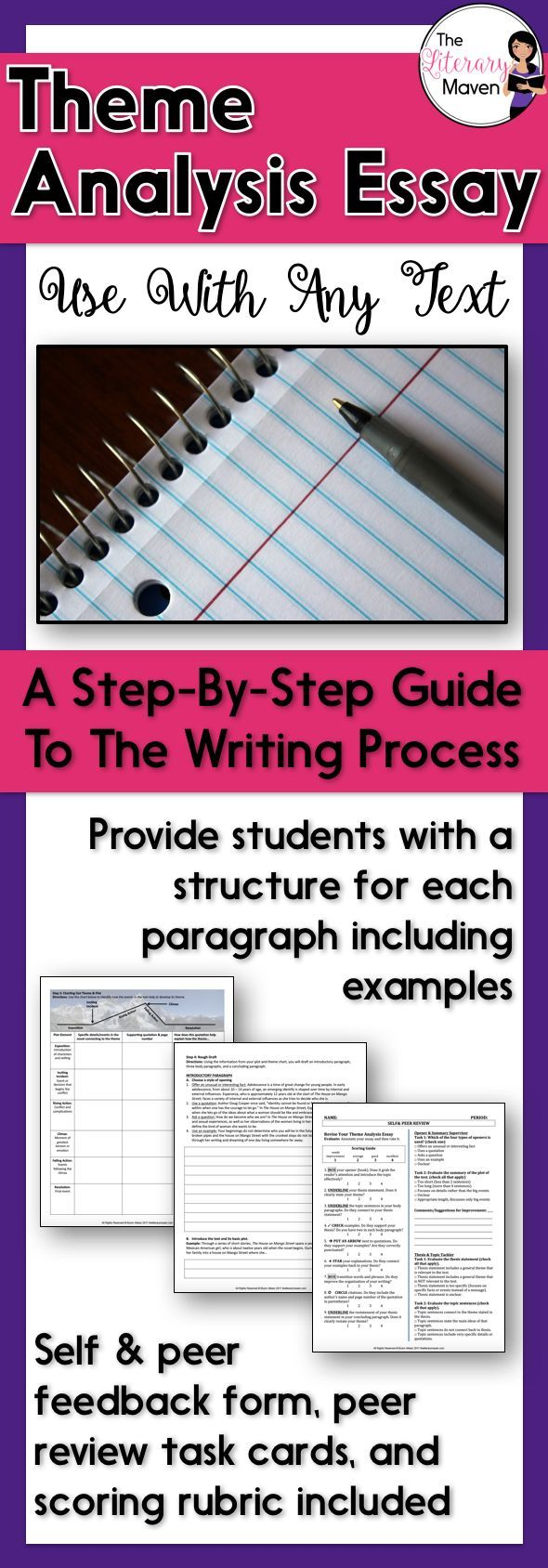 001 Theme Analysis Essay Step by Step Writing Guide for Use