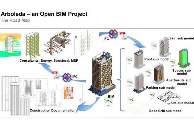 Continuing Education Center Building Information Modeling Bim Design