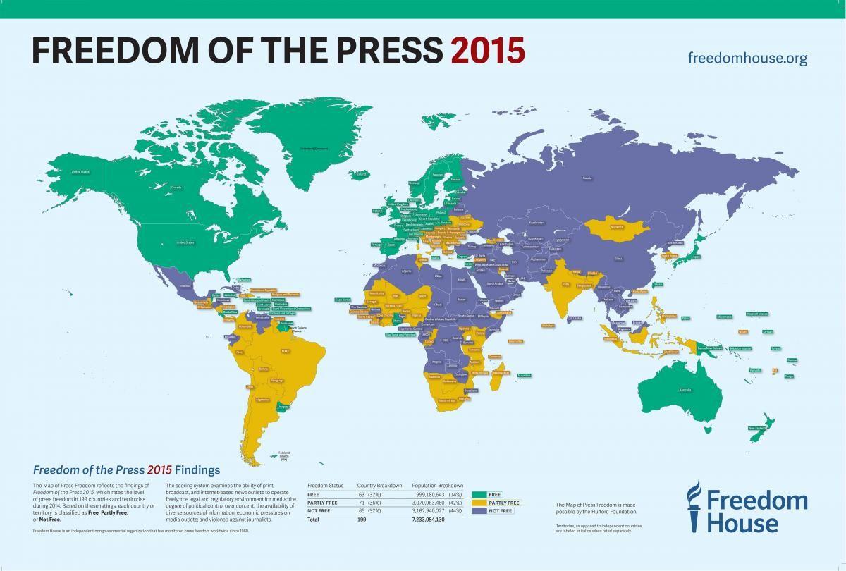 Q A On Press Freedom In Sub Saharan Africa With Jennifer Dunham Of Freedom House Sub Saharan Monitor Ap Human Geography World Map