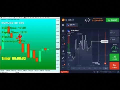 Free 60 second binary options system h1 martingale betting