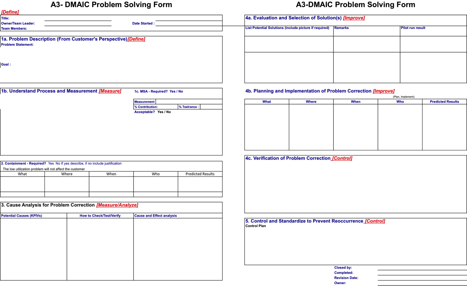 a3 process improvement template - lean manufacturing sixsigma a3 lean six sigma bord