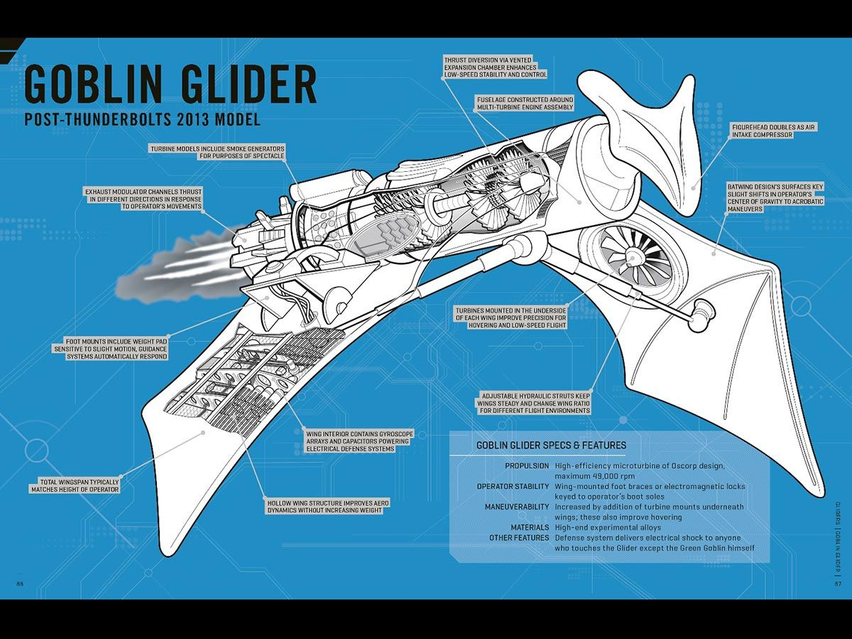 17 best images about diagrams avengers gliders and drool over the workshop manuals for 7 classic marvel vehicles