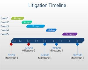 Litigation Timeline Powerpoint Template  Free Powerpoint