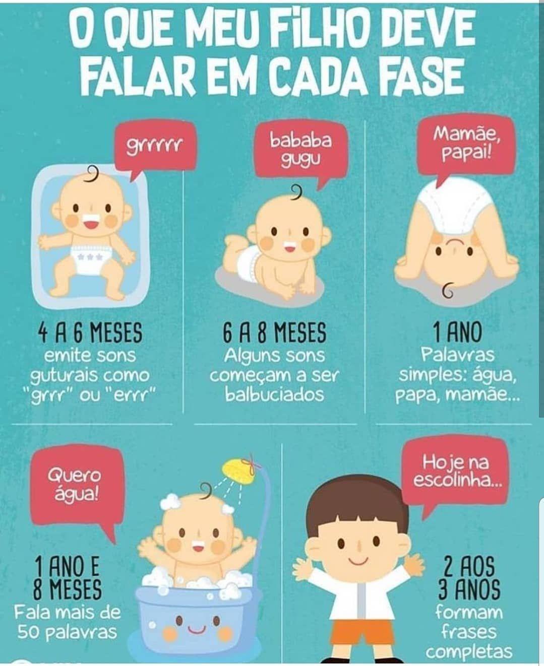 Pin De Tayra Montagna Em Baby S Em 2020 Dicas De Bebe Educacao