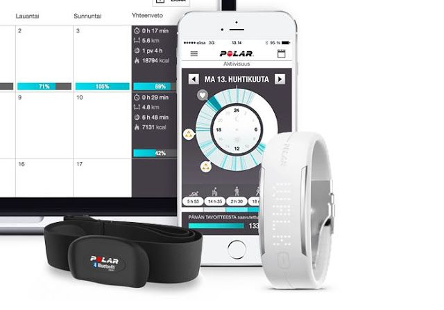 New Polar Loop 2 Fitness Tracker Launches This Month