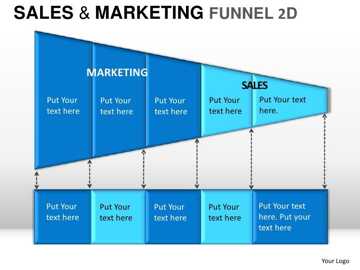 Sale And Marketing Funnel D Powerpoint Presentation Templates - Marketing funnel template