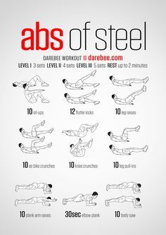 abs of steel workout  workouts  six pack abs workout