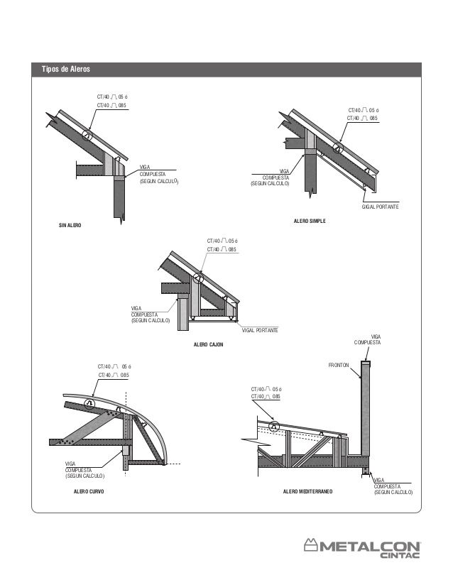 Metalcon Tabiques Buscar Con Google Estructuras