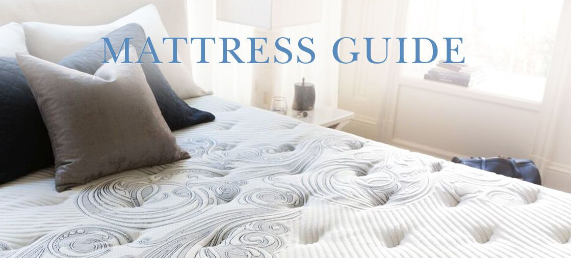 mattress buying guide soft or firm it s a personal choice some rh pinterest co uk Mattress Pad Types of Mattresses