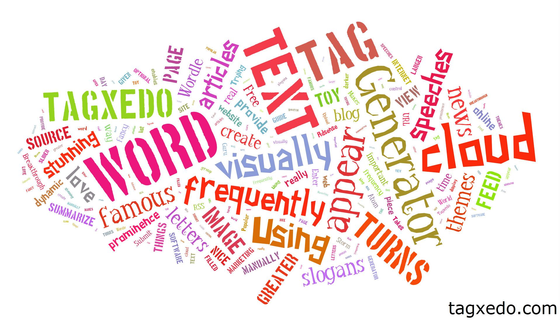 What is the Best Free Online Word Cloud Generator? Word