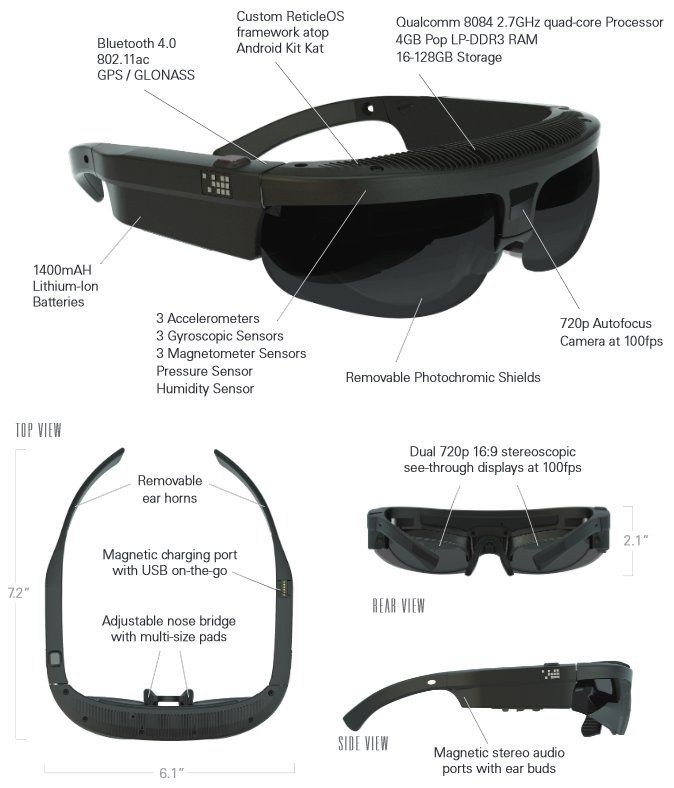 Ar Technology Glasses