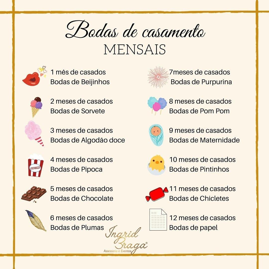 Pin De Debora Ocarlina De Souza Em Poemario 8 Meses De Casados