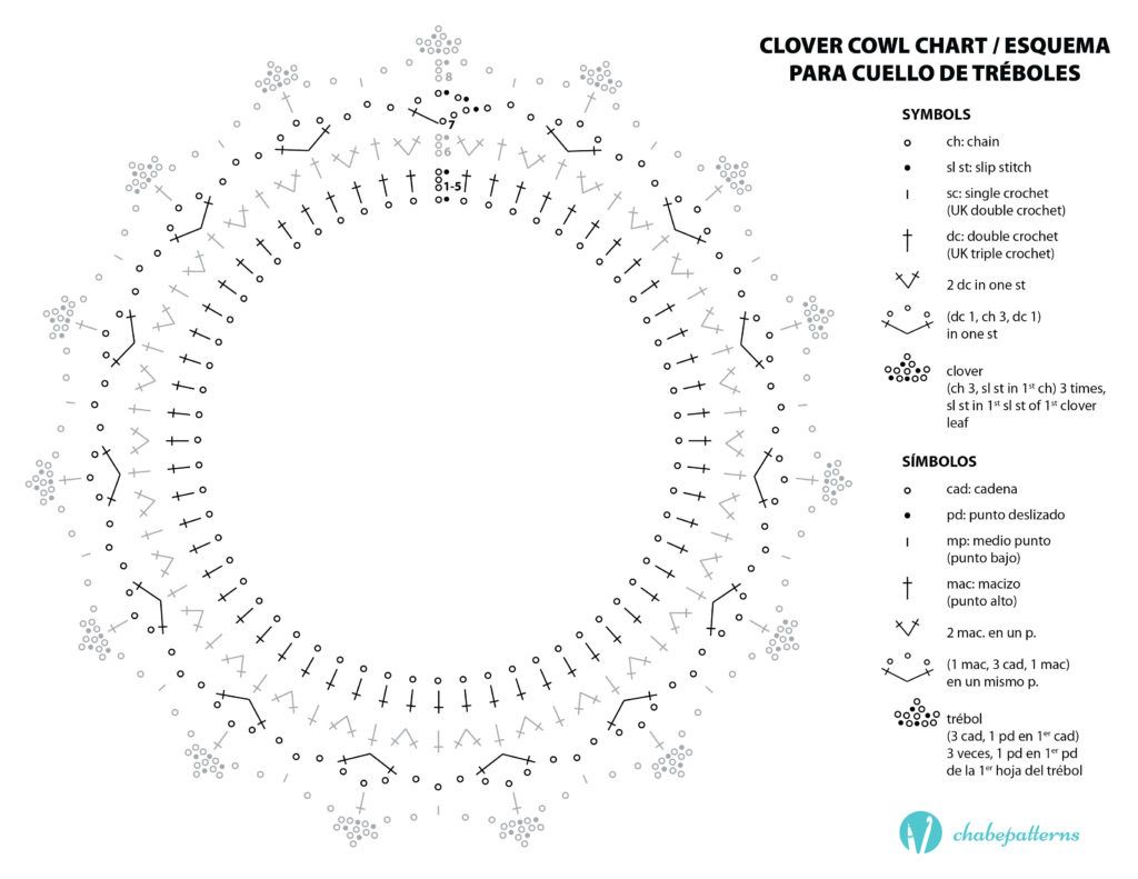 Support chart for crocheting the cowl, R1-8/ Gráfico de apoyo para ...