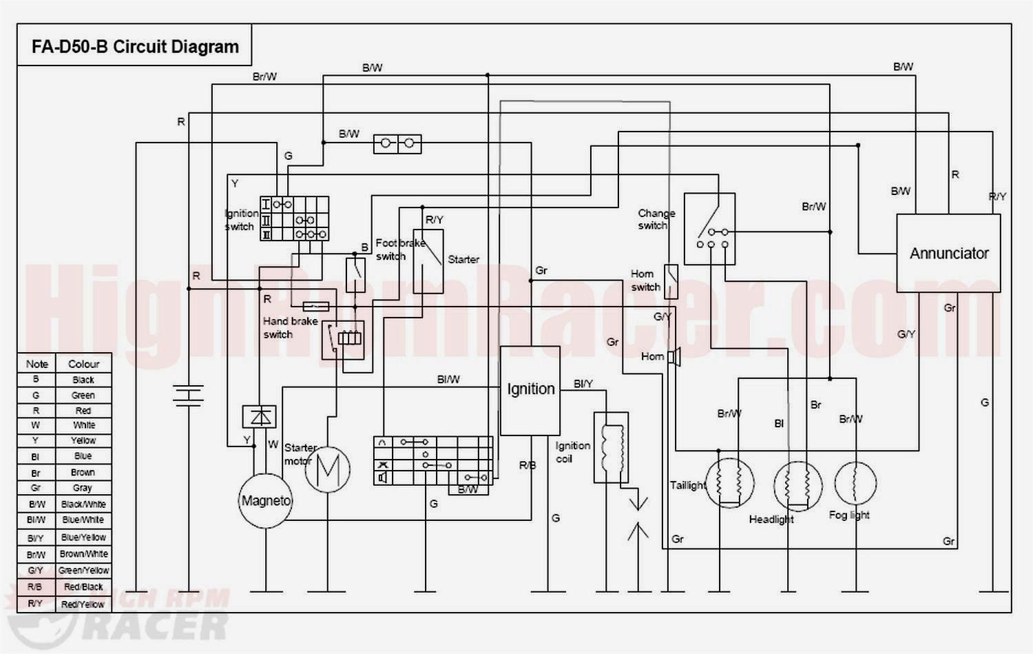 110 Loncin Wiring Diagram Wiring Diagrams Box Chinese ATV Wiring Diagrams  2007 Buyang 110 Atv Wiring Diagram. Source. 500 jaguar ...