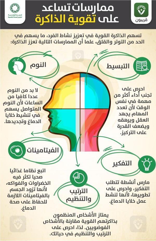 أرشيف صور معبرة Page 7 Of 18 مجلة تطوير الذات Wisdom Quotes Life Self Improvement Self Development