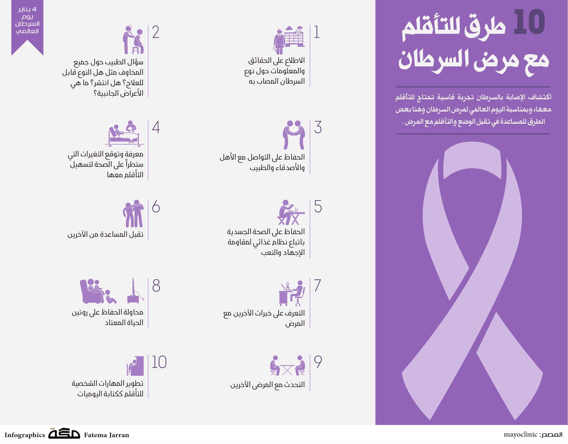 10 طرق للتأقلم مع مرض السرطان صحيفة مكة انفوجرافيك صحة Infographic Chart Bar Chart