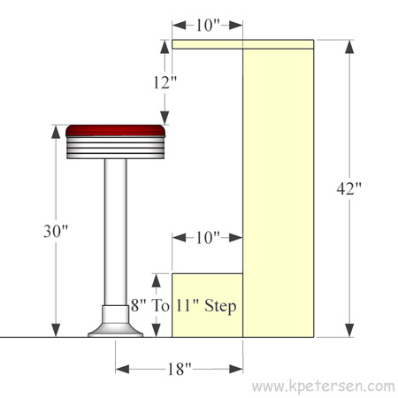 Bolt Down Counter Stool Layout Dimensions Bar Counter Design