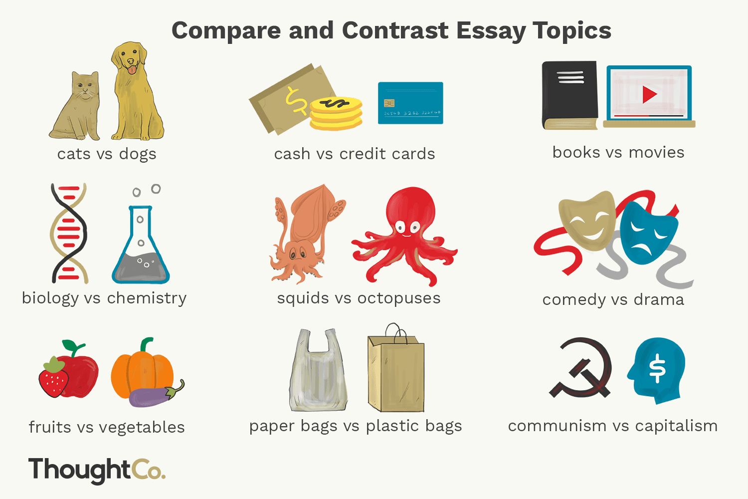 These Compare And Contrast Essay Topic Are Great For The Classroom Comparing Contrasting Topics