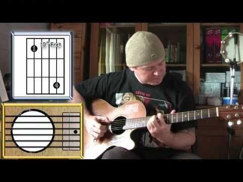 (2) Blackbird - The Beatles - Guitar Lesson - YouTube