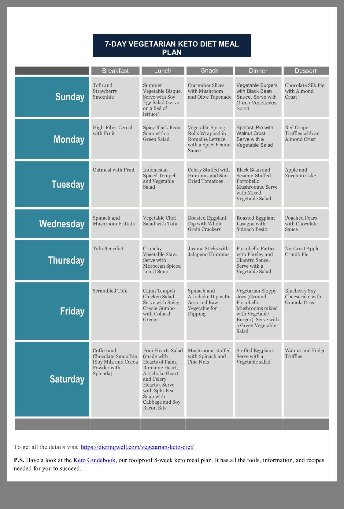 Pin By Crystal Cook On Ketogenic Keto Meal Plan Vegan Keto Detox Meal Plan
