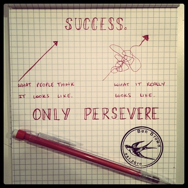 What success looks like...