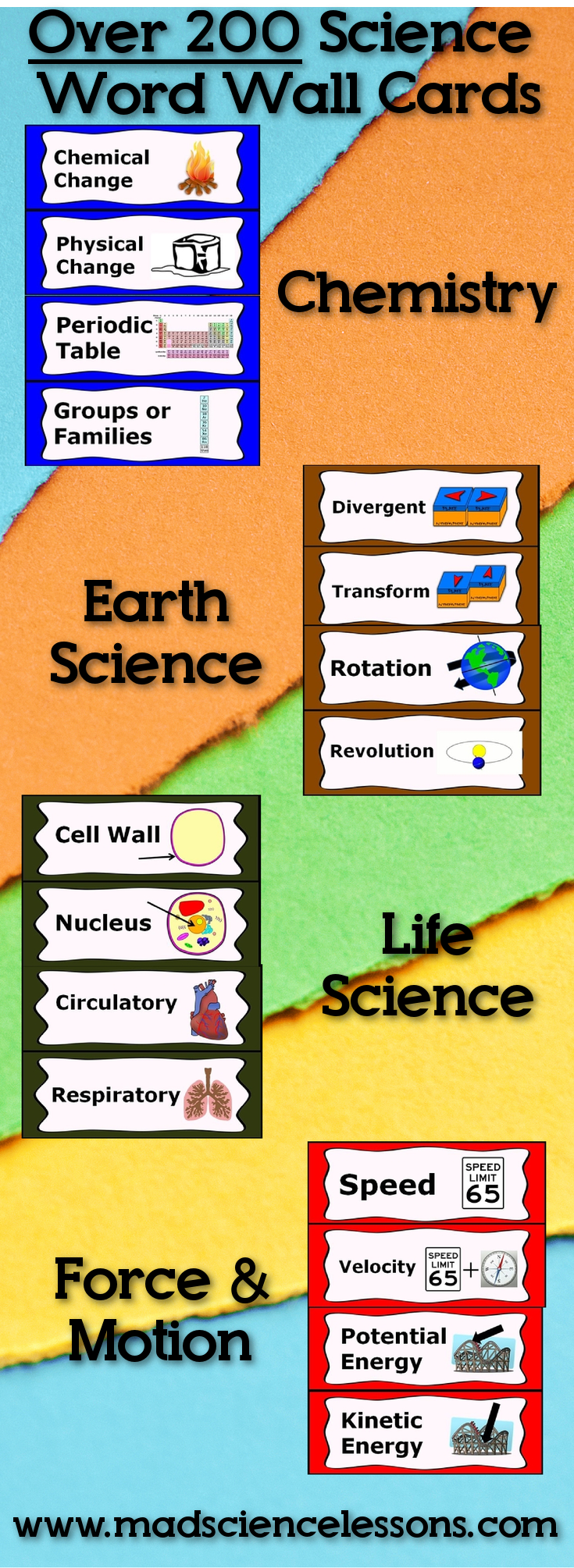 Science Word Wall Bundle Chemistry, Force & Motion, Life