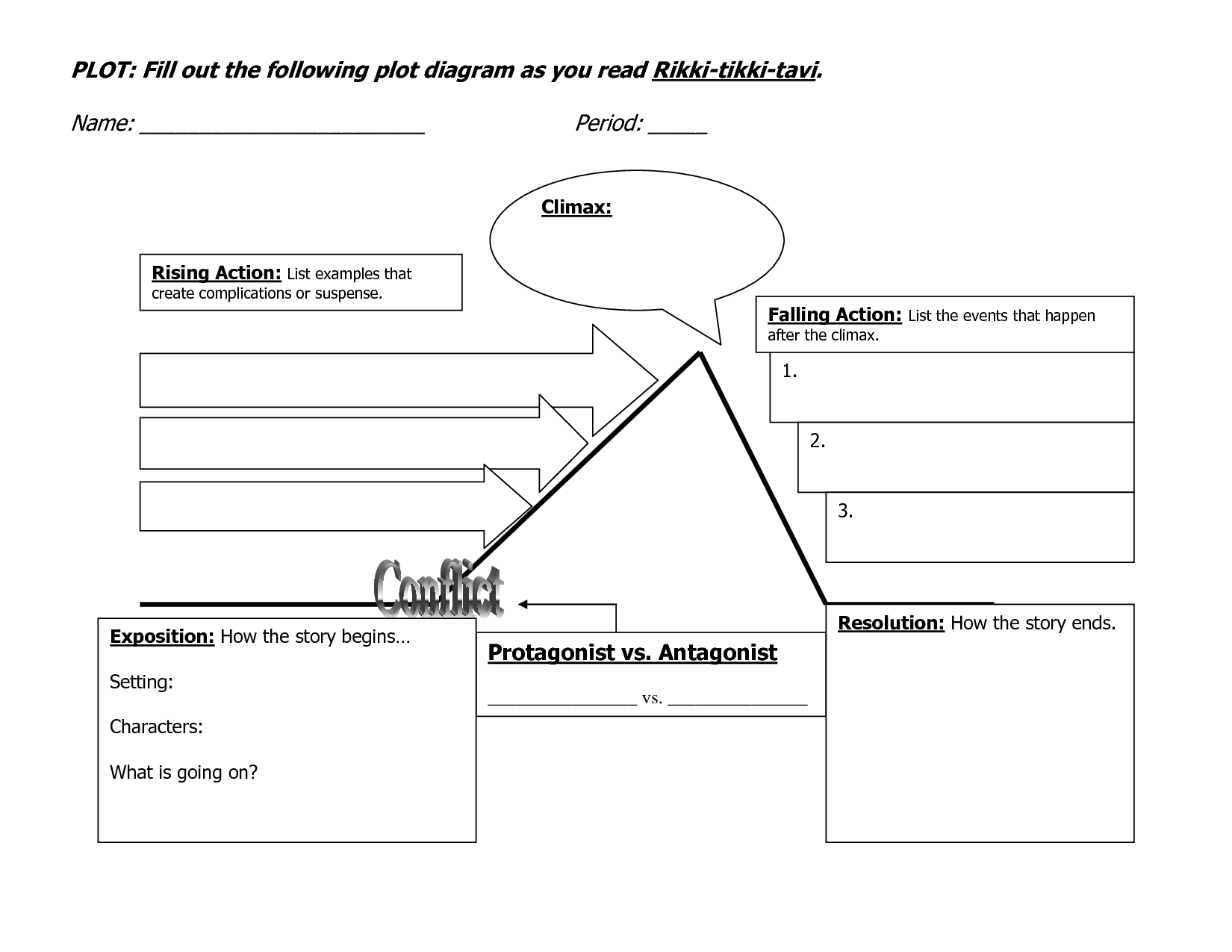Plot Diagram Worksheet