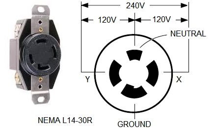 L14 30r Png 438 260 Plugs Diagram Wire
