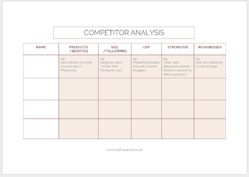 Conducting A Competitor Analysis Free Worksheet Byrosanna Squarespace Website Design Branding Uk Competitor Analysis Business Worksheet Marketing Strategy Plan