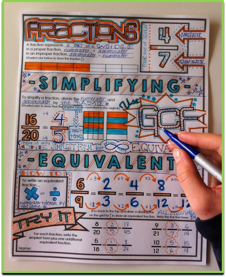 Fractions Doodle Notes – Equivalent Fractions and Simplest Form Worksheet