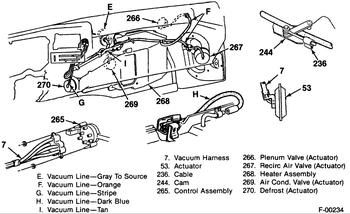 Ac Vacuum Lines Page 2 Gm Square Body 1973 1987 Gm Truck Forum Gm Trucks Square Body C10 Chevy Truck