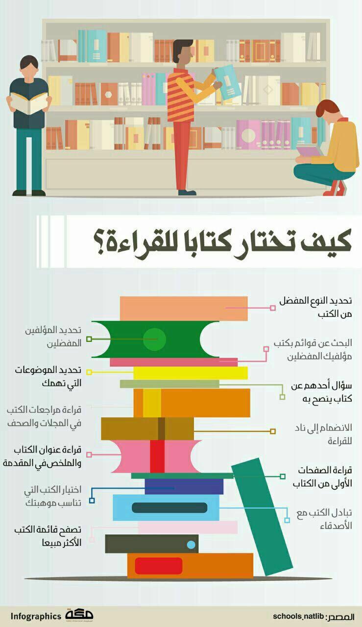 كيف تختار كتاب قراءة Life Skills Book Qoutes Reading Projects